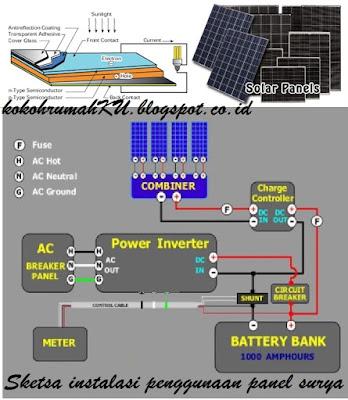 cara kerja dan cara instalasi listrik panel surya dirumah