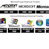 Sejarah Perkembangan Microsoft Windows dari Awal sampai Sekarang