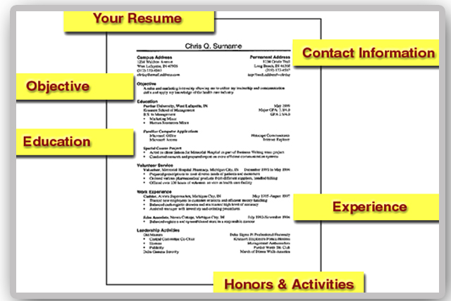 resumes tips - Samancinetonic - Tips For Resumes