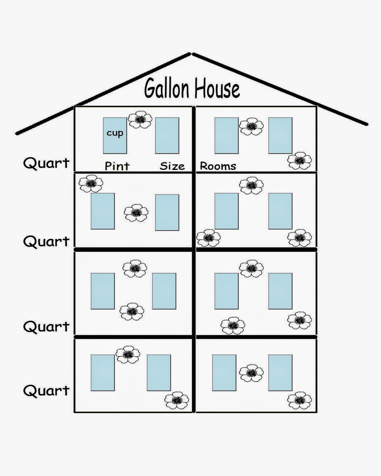 How Many Ounces Are In A Gallon