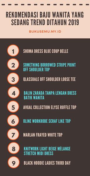 Infografis Rekomendasi Baju Wanita Yang Sedang Trend Ditahun 2019, bukusemu