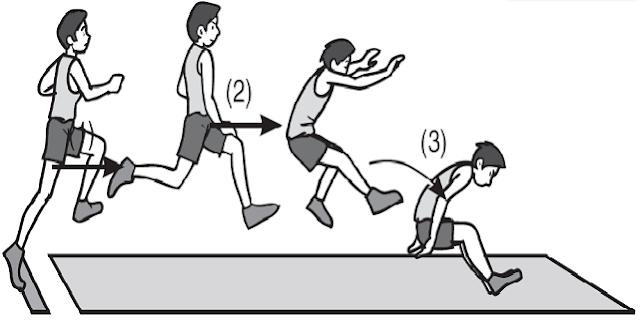 Contoh RPP Lompat Jauh PJOK