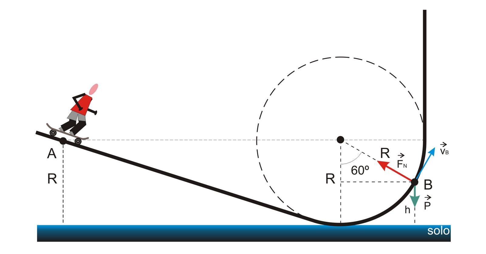 Os Fundamentos da Física  Desafio de Mestre (Especial) - Resolução a7b4fac519