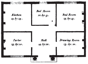 19th Century Historical Tidbits: 1835 House Plans