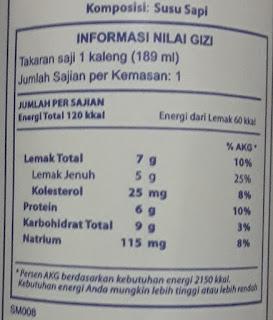 informasi-gizi-susu-bear-brand
