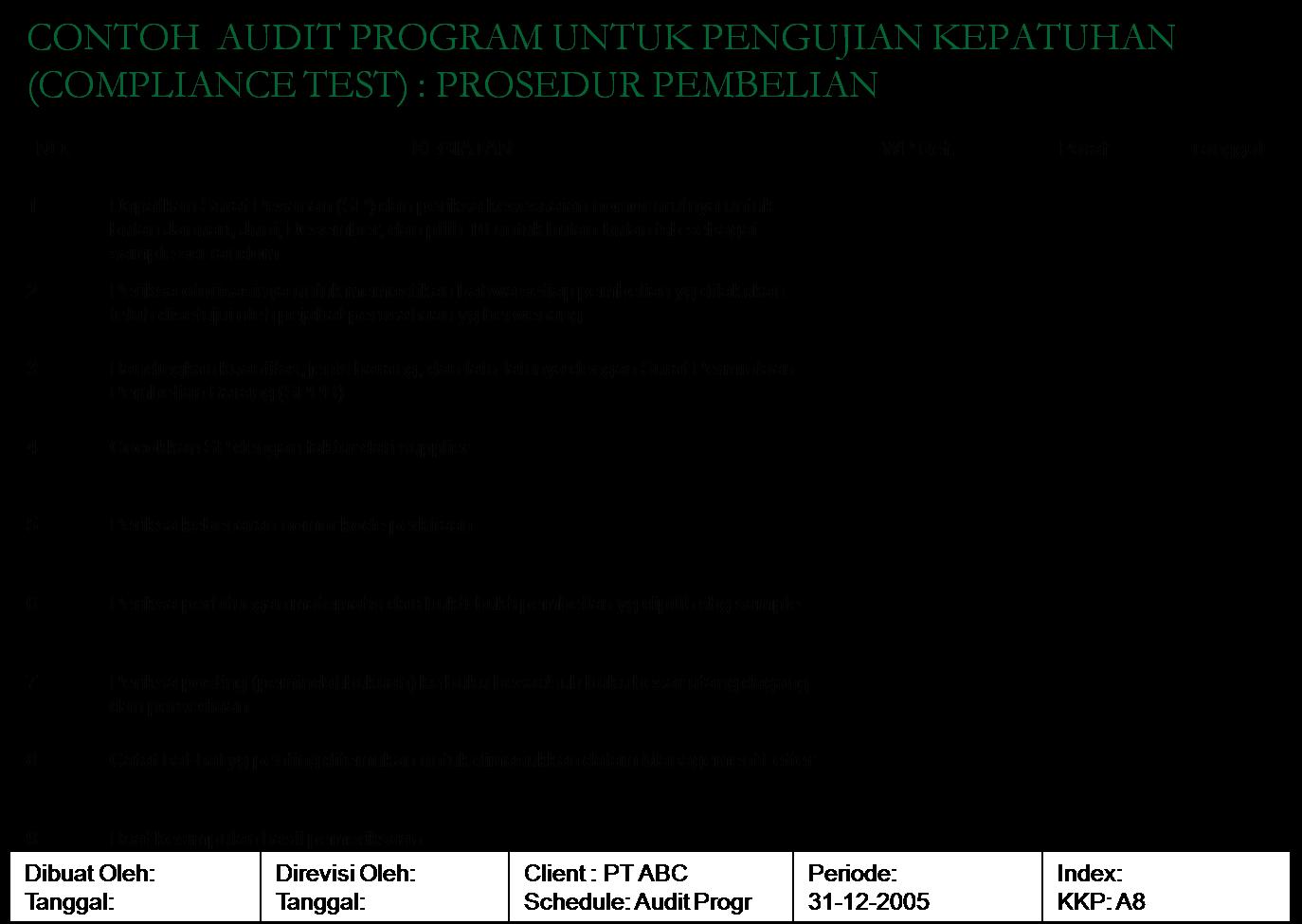 Materi Dan Tugas Kuliah Format Audit Program Audit Plan Internal Control Kuisioner Dalam