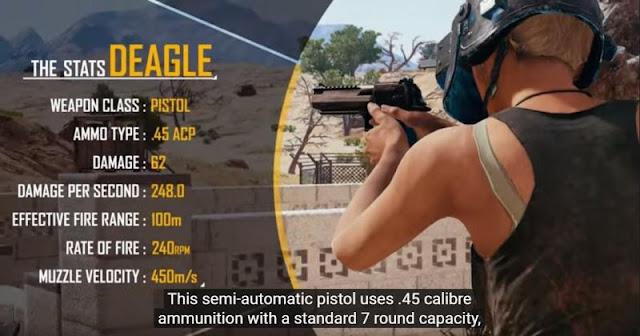 PUBG Mobile'de Desert Eagle: Nerede bulunur ve bilmeniz gereken her şey!