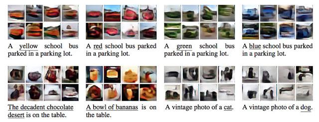 Immagini create da un'IA basate su delle descrizioni
