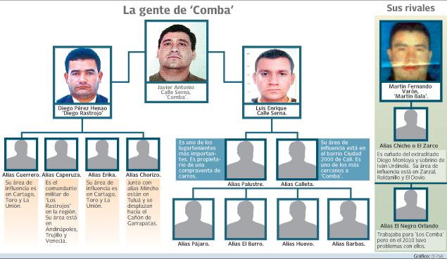 African Narco News Los Zetas Siniola Cartels Move Coke