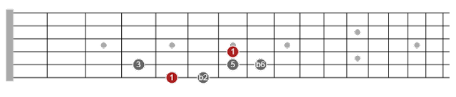 how to improvise using pentatonic scales