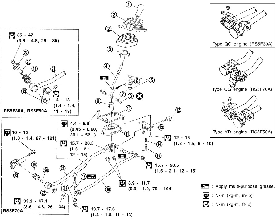 List of nissan gearboxes