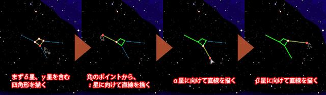 星座線の描き方
