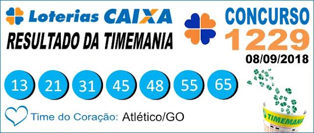 Resultado da Timemania concurso 1229 de 08/09/2018 (Imagem: Informe Notícias)