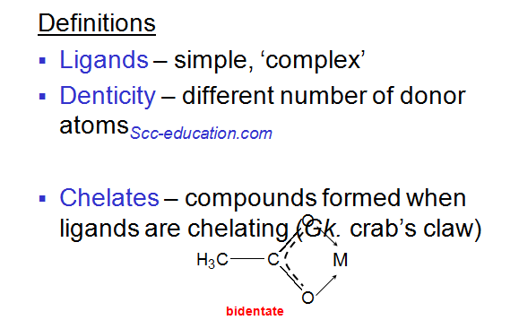 co ordinate compound,warner co ordination theory,coordination chemistry,biological system,