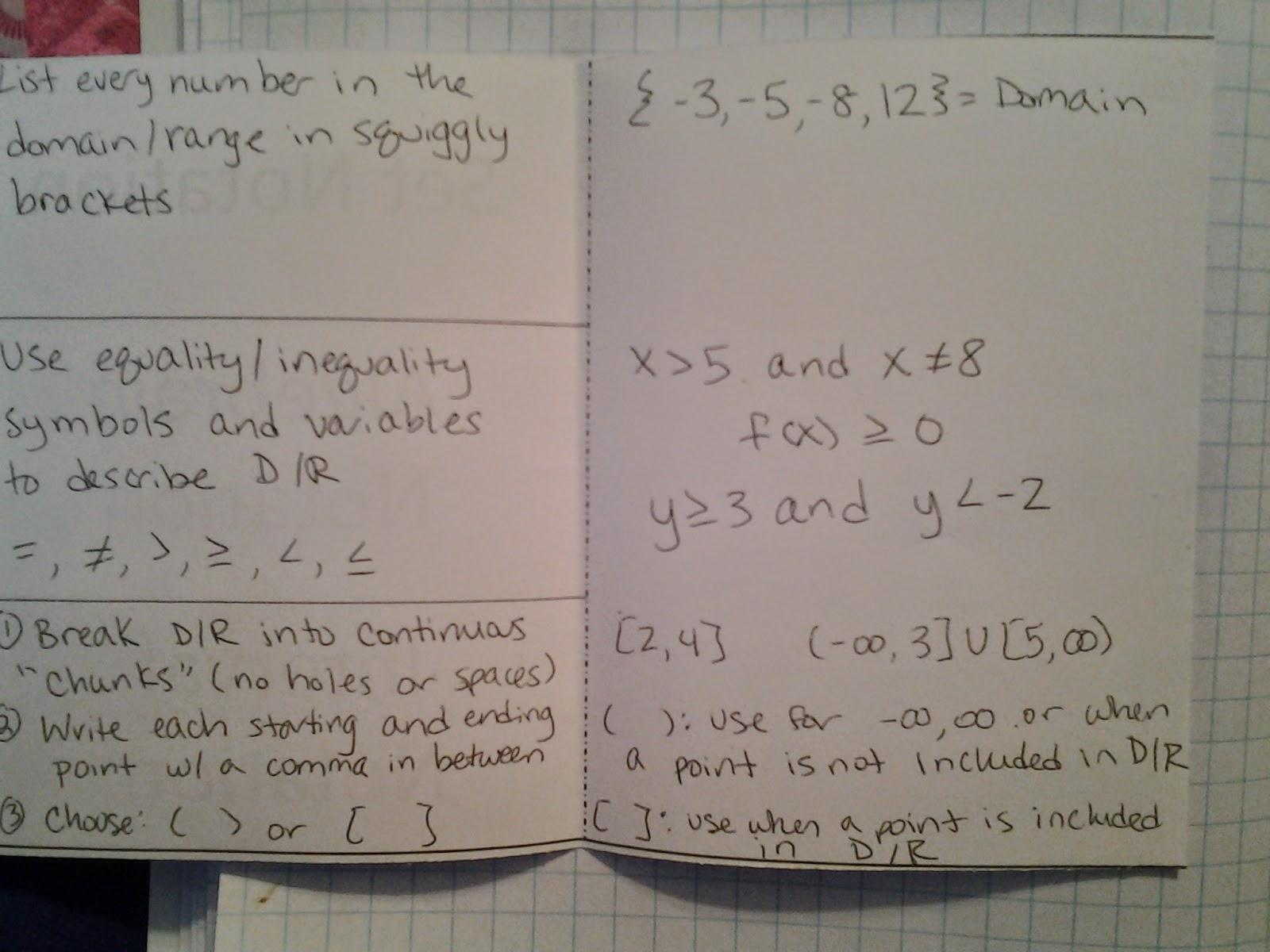 Type A Mathland Unit 1 Parent Functions