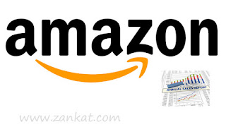 How Amazon Sellers Generate an Annual Sales Report