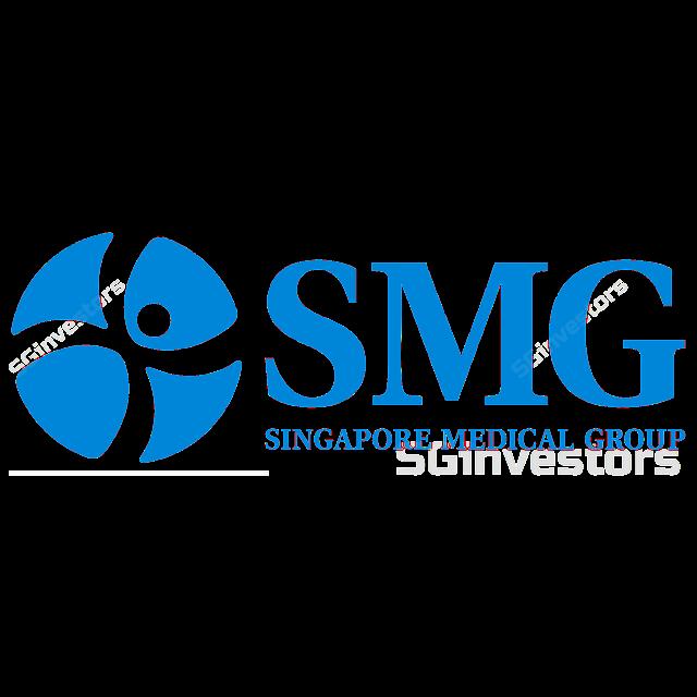 SINGAPORE MEDICAL GROUP LTD (5OT.SI) @ SG investors.io