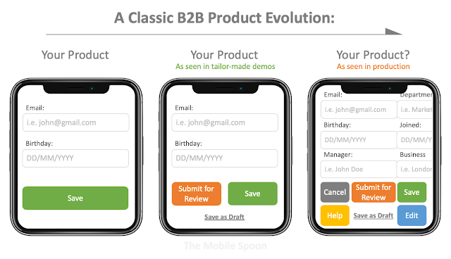 The Classic B2B Product Evolution from a perfect design to production - The Mobile Spoon