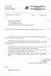 procedure-for-opting-CGHS-scheme-bsnl-order