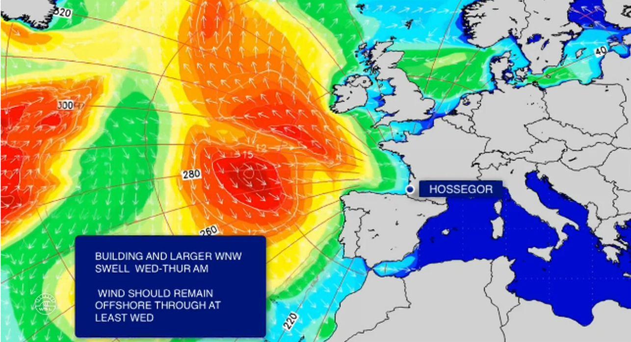 previsiones olas