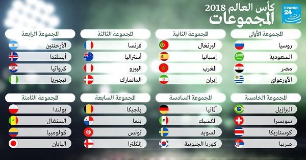 مشاهدة مباريات كاس العالم روسيا 2018  بث مباشر | World Cup Russia 2018 Live