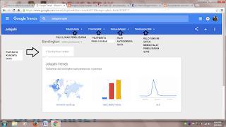 pencarian yang paling banyak di cari di internet - jangan asal ngepost