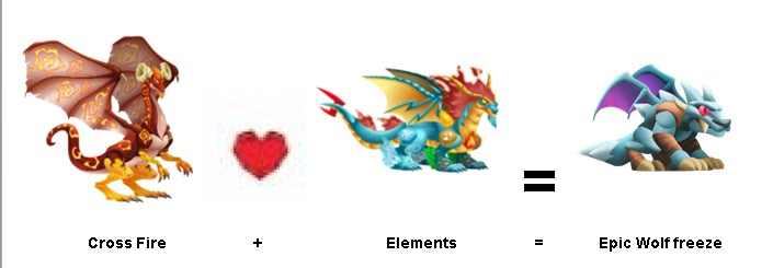 Elements Dragon Crossfire Breeding Time 50 Hours Epic Wolfreeze
