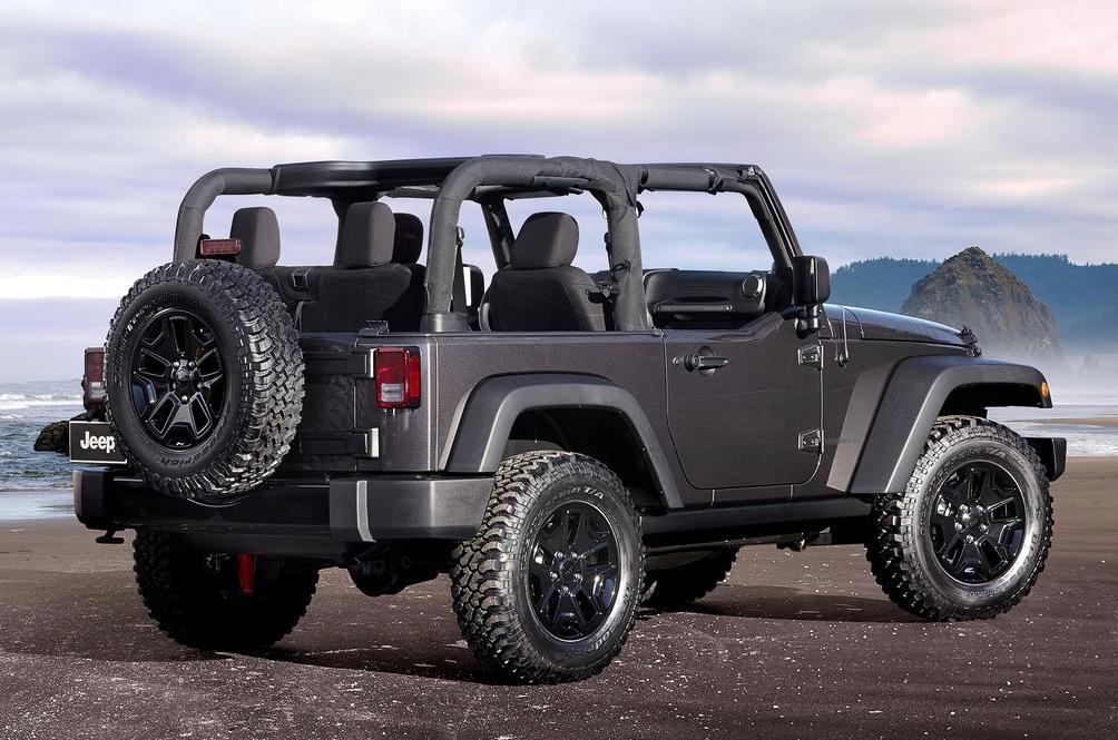 jeep wrangler sales figures good car bad car. Black Bedroom Furniture Sets. Home Design Ideas