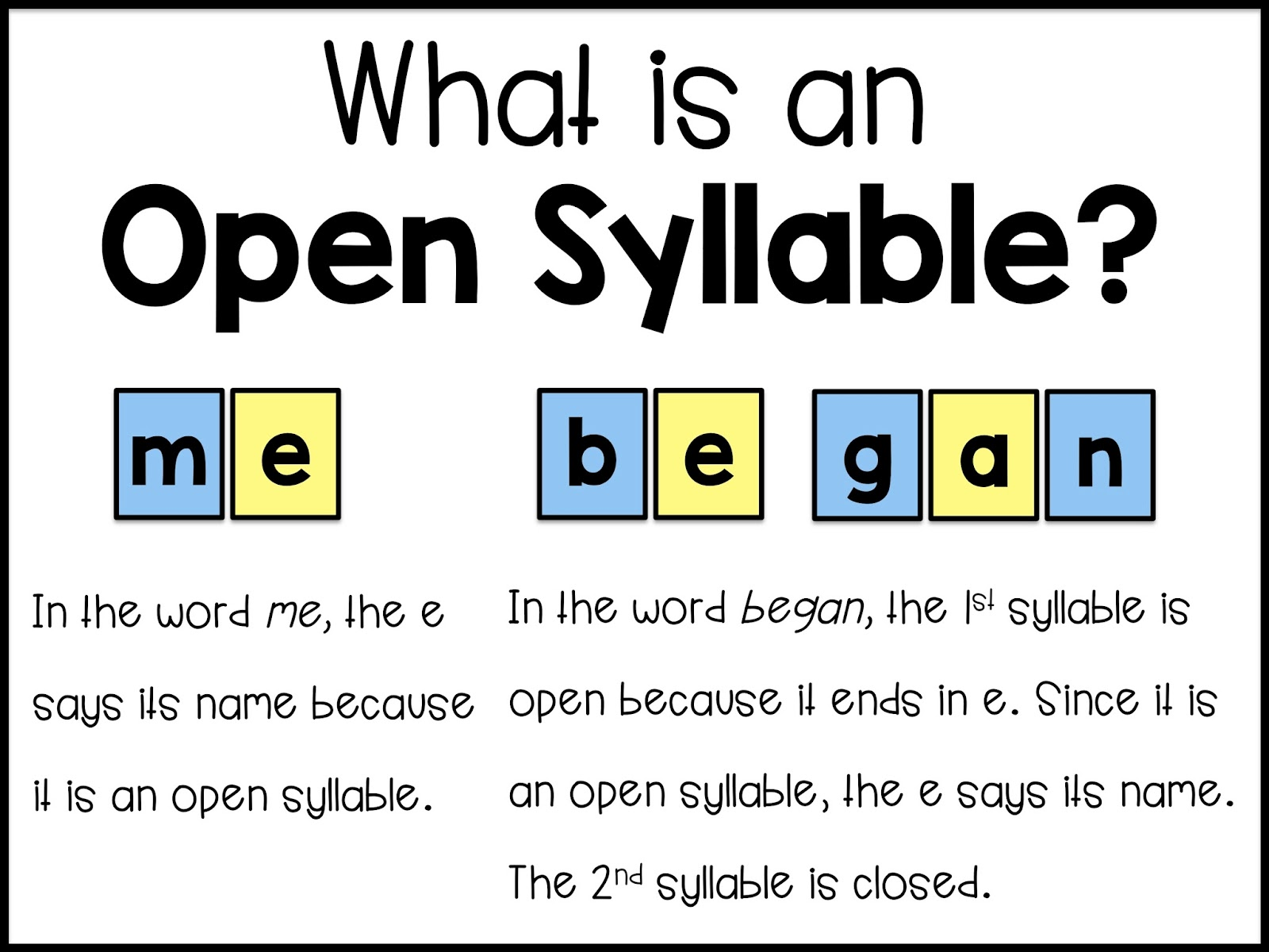 worksheet Open And Closed Syllables Worksheets sarahs first grade snippets may 2016 today im going to get you started with the two syllable types open and closed syllables