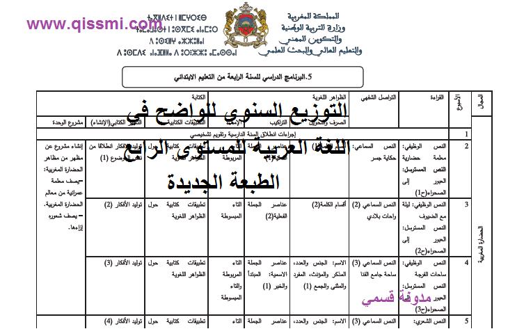 التوزيع السنوي الواضح في اللغة العربية الرابع