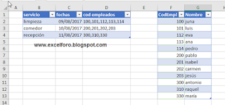 Power Query: Texto en Filas
