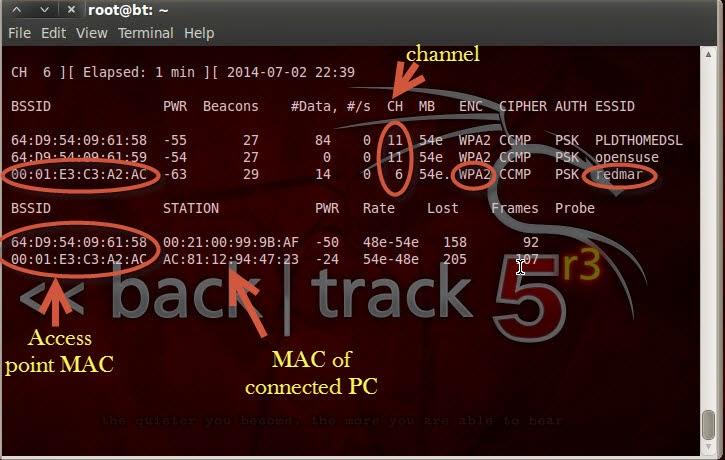 Backtrack - Advanced Penetration Testing Tools For It Pro -7997