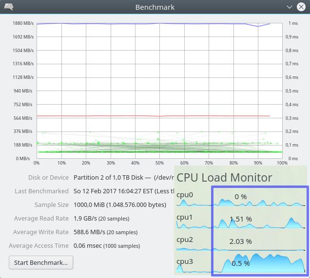 Intel 600p 1TB Ext4 Performance at 1000 MiB Block Size