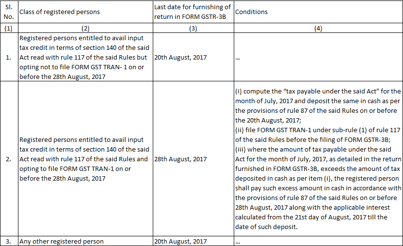 Date & Conditions For Filing Return In FORM GSTR-3B For July, 2017