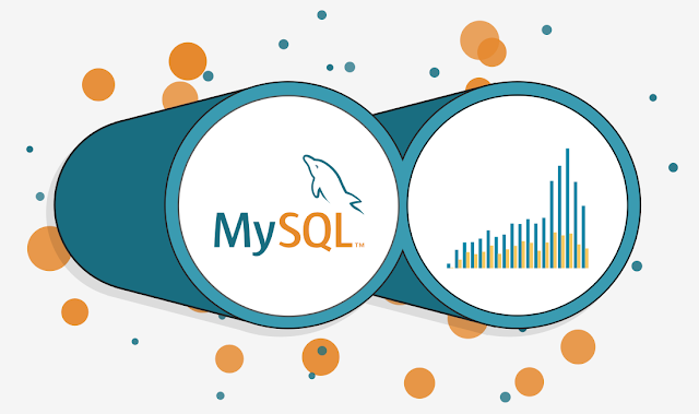 MySQL update password for root user
