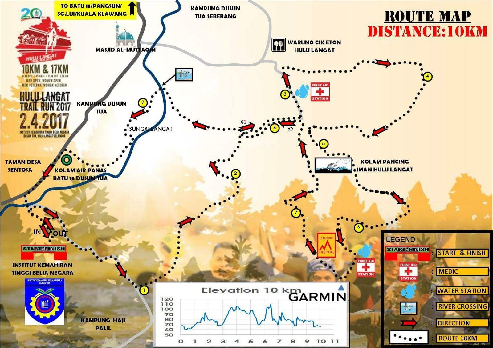Peta laluan 10 KM