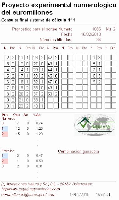 sistemas de probabilidades para los euromillones