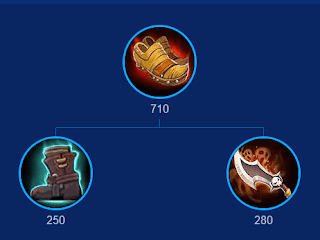 Build Swift Boots