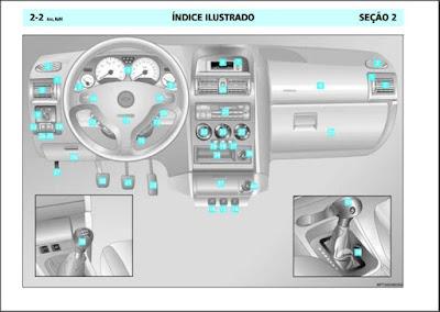 Manual do proprietário Chevrolet Astra
