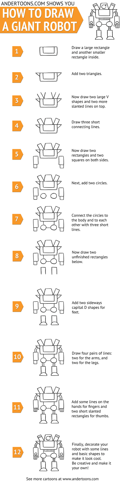 comment-dessiner-un-robot Comment dessiner un robot