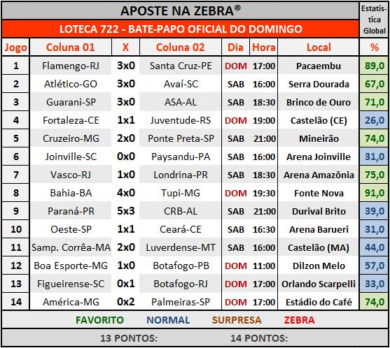 LOTECA 722 - BATE-PAPO OFICIAL DO DOMINGO 04