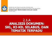 Materi Lengkap Sosialisasi Kurikulum 2013 Jenjang SD Edisi Revisi 2016