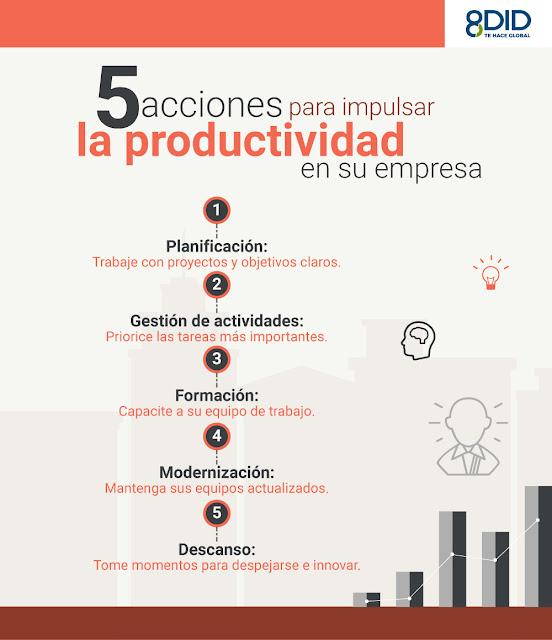 como impulsar la productividad en su empresa