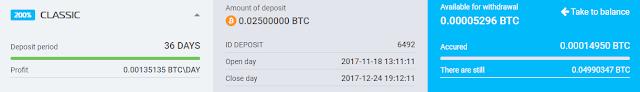 future-bank отзывы