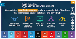 Download Easy Social Share Buttons for WordPress v3.6.1