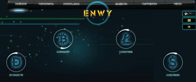 Главная страница Enwy.