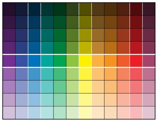 In Fact Every Hue Imaginable Has Its Own Set Of Tints And Shades That S Fantastic All But Let See How This Helps Us Actually Make Our