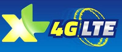 Cara Cek Kuota XL 4G LTE dan 3G