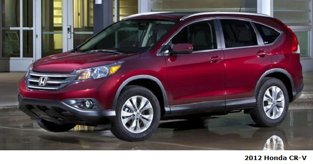 2012 Honda CR-V test drive