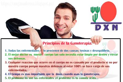 DXN la Compañia del Ganoderma
